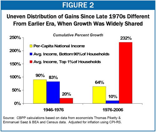 IRS-CBPP Analysis II