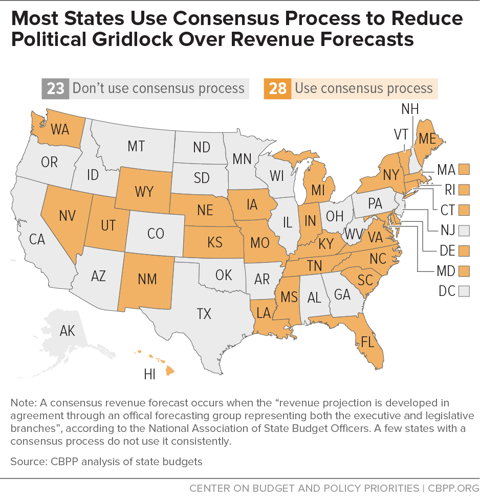 Most States Use Consensus Process to Reduce Political Gridlock Over Revenue Forecasts