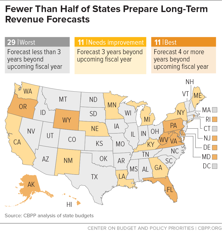 Fewer Than Half of States Prepare Long-Term Revenue Forecasts