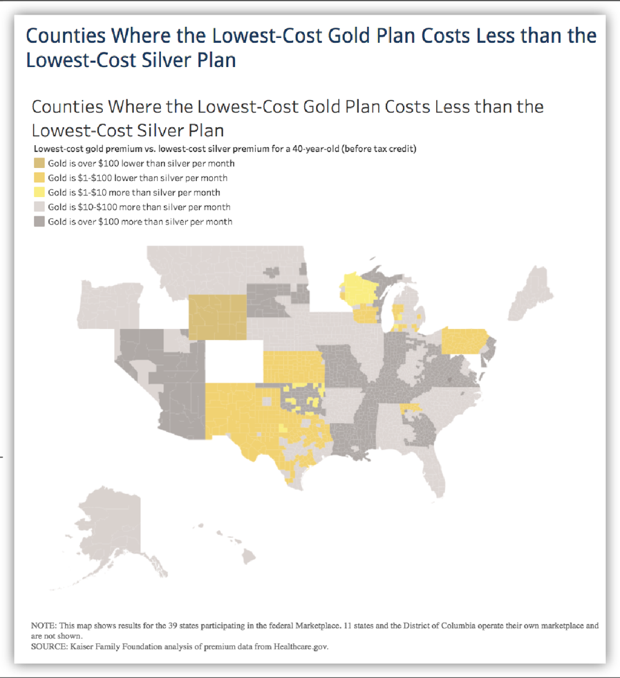 Counties Where the Lowest-Cost Gold Plan Costs Less...