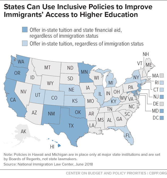 States Can Use Inclusive Policies to Improve Immigrants' Access to Higher Education
