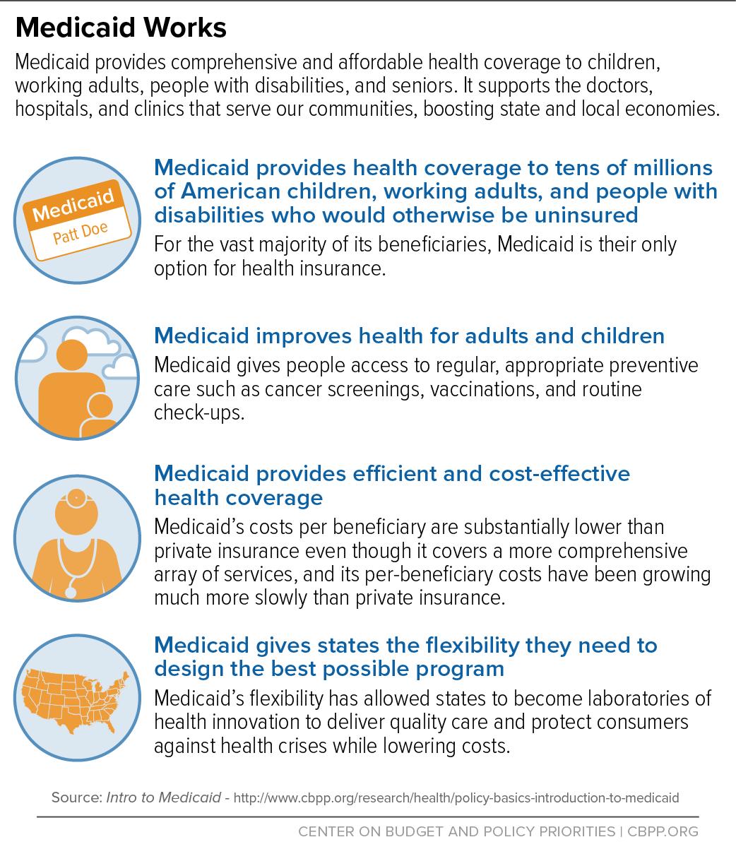 Medicaid Works