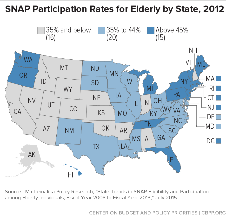 SNAP Participation Rates for Elderly by State, 2012