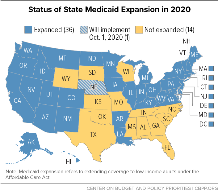 Status of State Medicaid Expansion in 2020