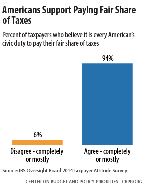 4-17-15tax.png