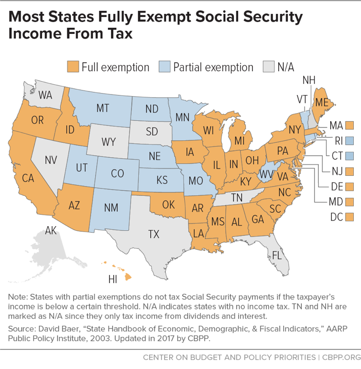 Most States Fully Exempt Social Security Income From Tax