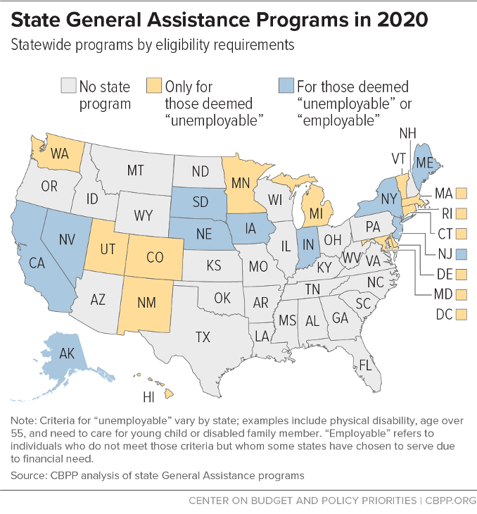 State General Assistance Programs in 2020