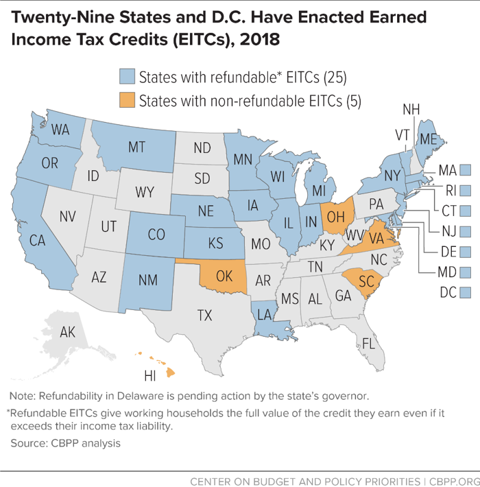 Twenty-Nine States and D C  Have Enacted Earned Income Tax