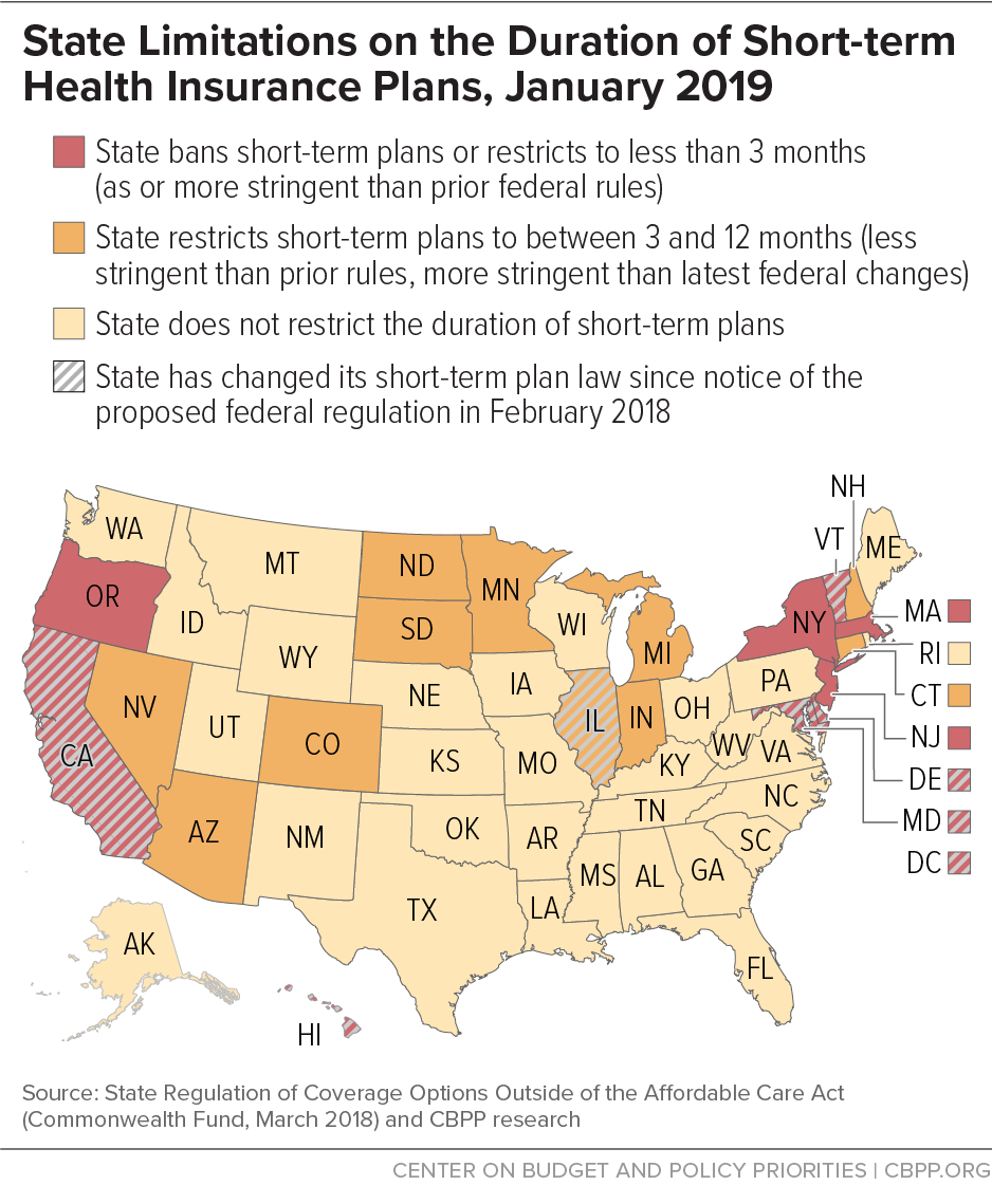 State Limitations on the Duration of Short-Term Health Insurance Plans, 2018