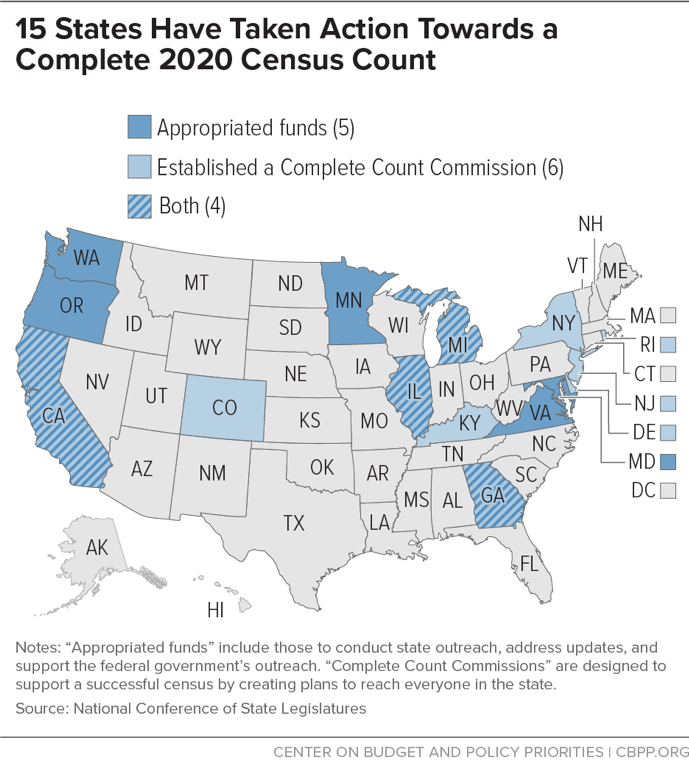 15 States Have Taken Action Towards a Complete 2020 Census Count