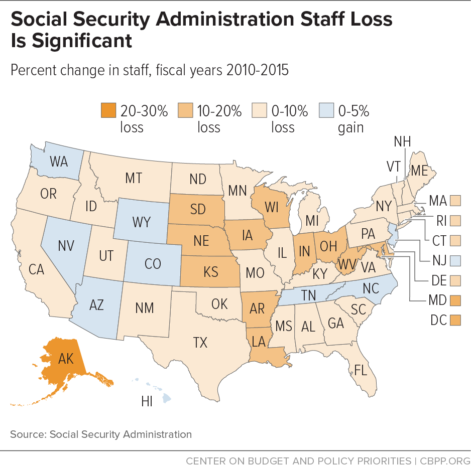 Social Security Administration Staff Loss Is Significant