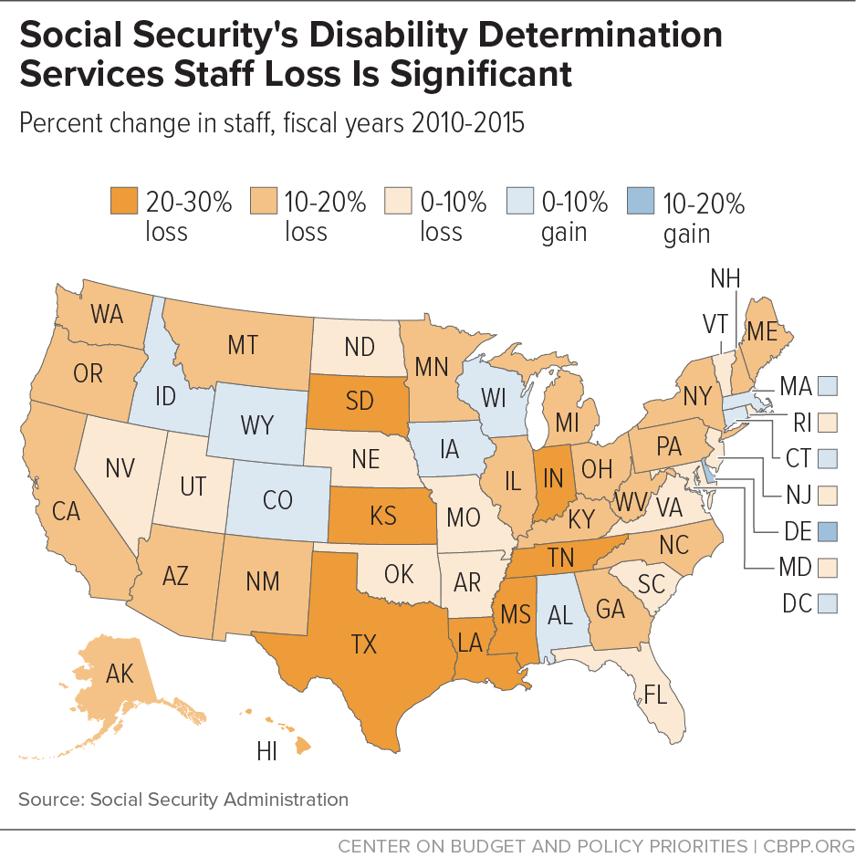 Social Security's Disability Determination Services Staff Loss Is Significant