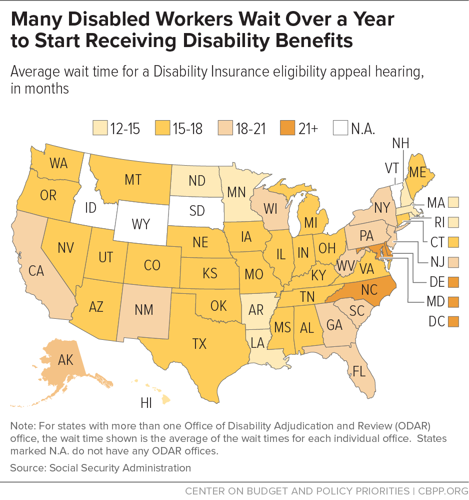 Many Disabled Workers Wait Over a Year to Start Receiving Disability Benefits