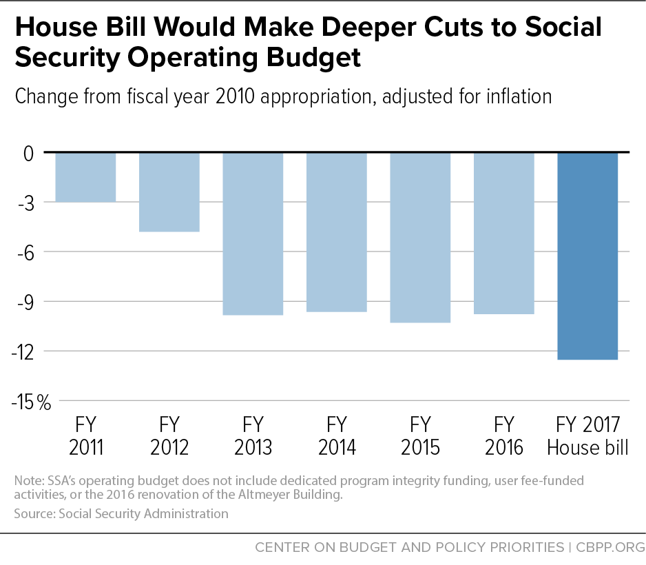 damaging proposed budget cuts - 938×820