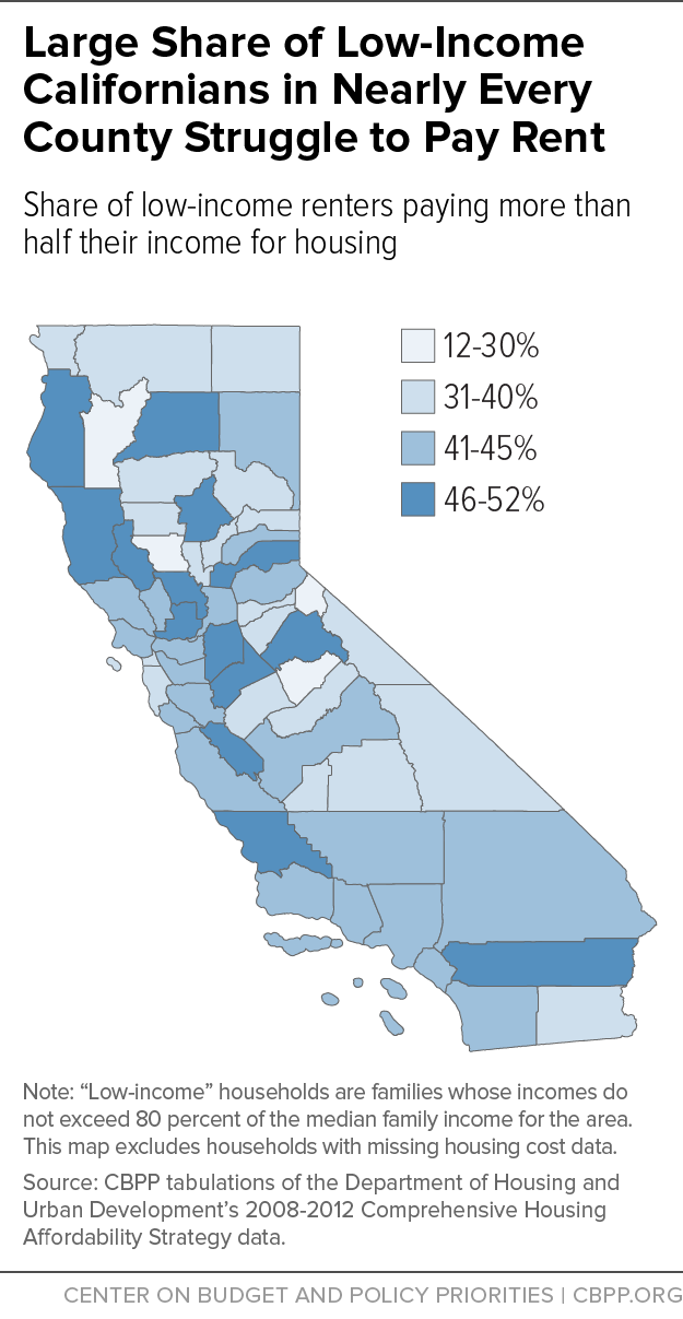 Large Share of Low-Income Californians in Nearly Every County Struggle to Pay Rent