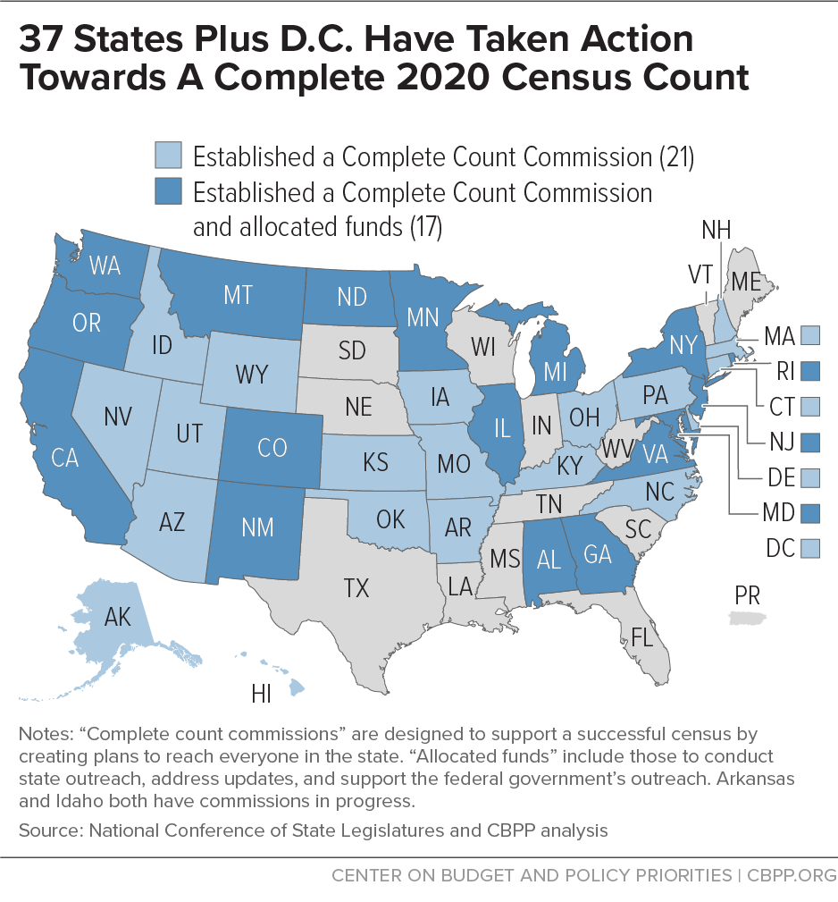 37 States and D.C. Have Taken Action Towards a Complete 2020 Census Count