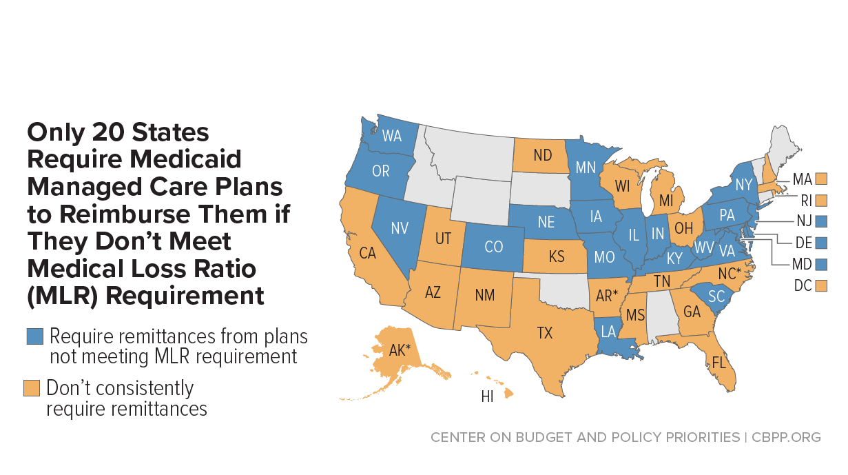 In Focus: Only 20 States Require Medicaid Managed Care Plans to Reimburse Them if They Don't Meet Medical Loss Ratio (MLR) Requirement