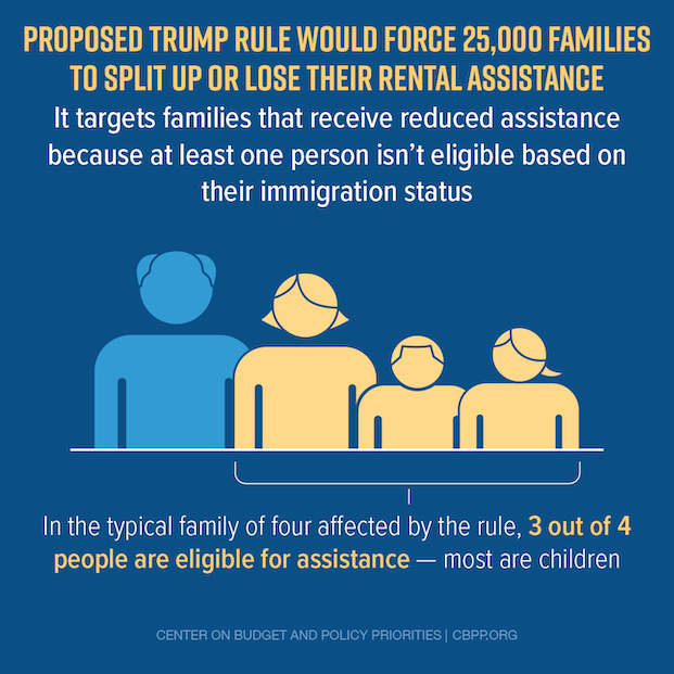 Proposed Trump Rule Would Force 25,000 Families To Split Up Or Lose Their Rental Assistance