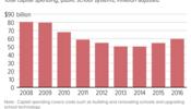 Capital Spending for K-12 Schools Well Below 2008 Levels