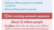 Through SNAP and Medicaid, States can Reach Many Not Receiving Automatic Stimulus Payments