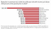 tax-credits-change-waterfall-6-23-2017_top10_450_copy_2.png