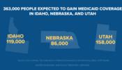363,000 People Expected to Gain Medicaid Coverage in Idaho, Nebraska, and Utah