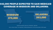 642,000 People Expected to Gain Medicaid Coverage in Missouri and Oklahoma