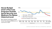 2017 House GOP Budget Statment Revised In focus.png