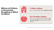 In Focus: Millions of Children in Households Struggling to Afford the Basics