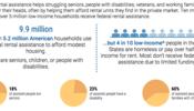 Rental Assistance Fact Sheet Preview