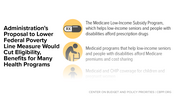 In Focus: Administration's Proposal to Lower Federal Poverty Line Measure Would Cut Eligibility, Benefits for Many Health Programs