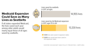 In Focus: Medicaid Expansion Could Save as Many Lives as Seatbelts