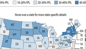 In Focus: A State-by-State Look at TANF