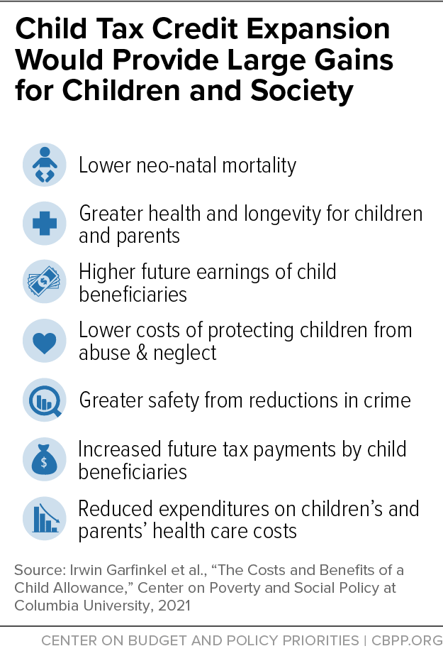 Child Tax Credit Expansion Would Provide Large Gains for Children and Society