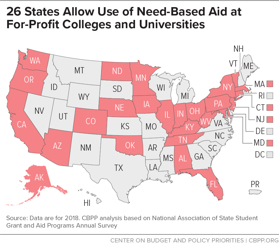 26 States Allow Use of Need-Based Aid at For-Profit Colleges and Universities