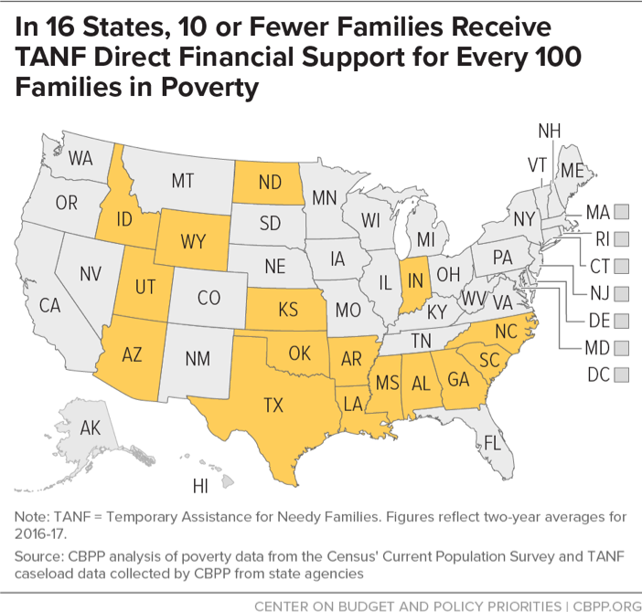 In 16 States, 10 or Fewer Families Receive TANF Direct Financial Support for Every 100 Families in Poverty