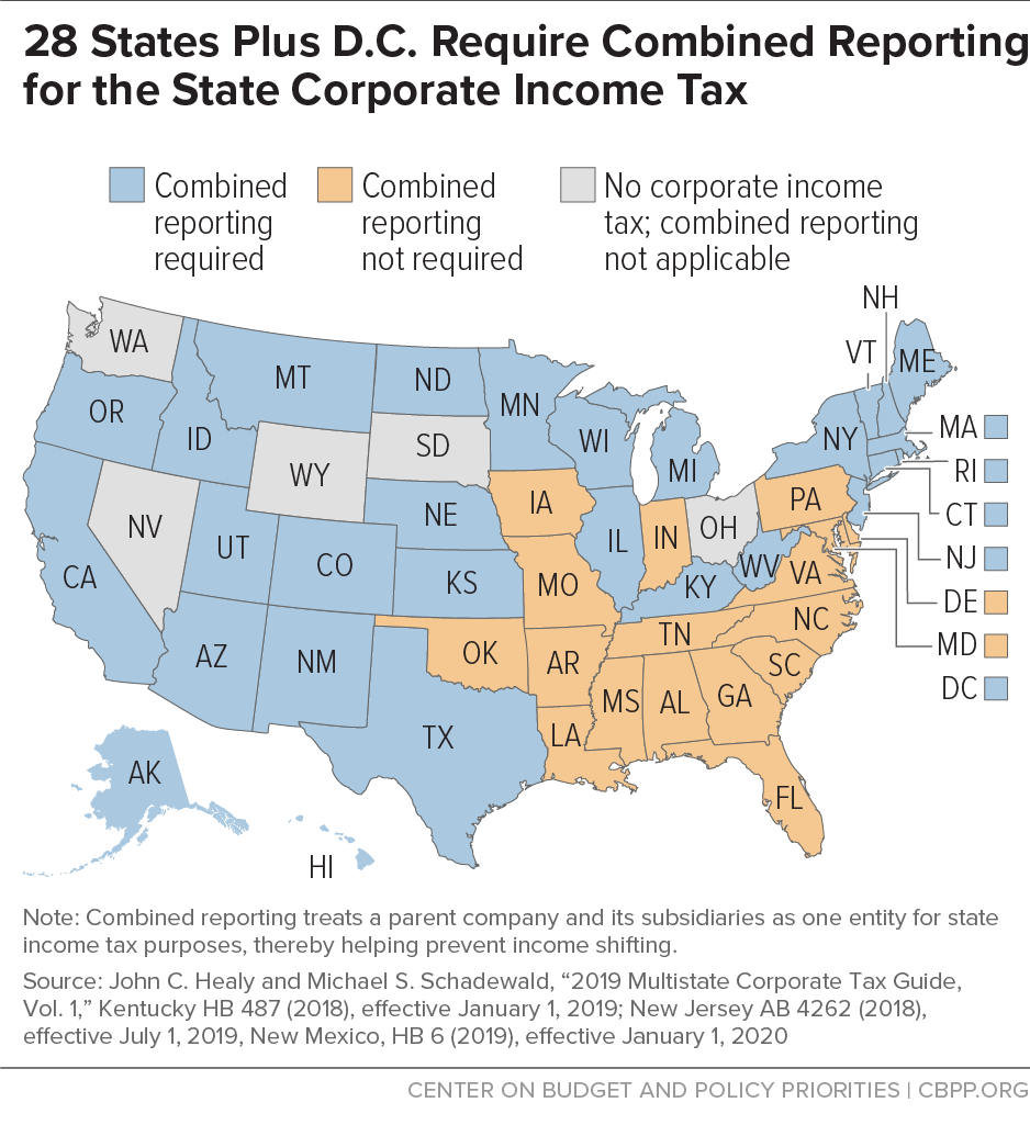 27 States Plus D.C. Require Combined Reporting for the State Corporate Income Tax