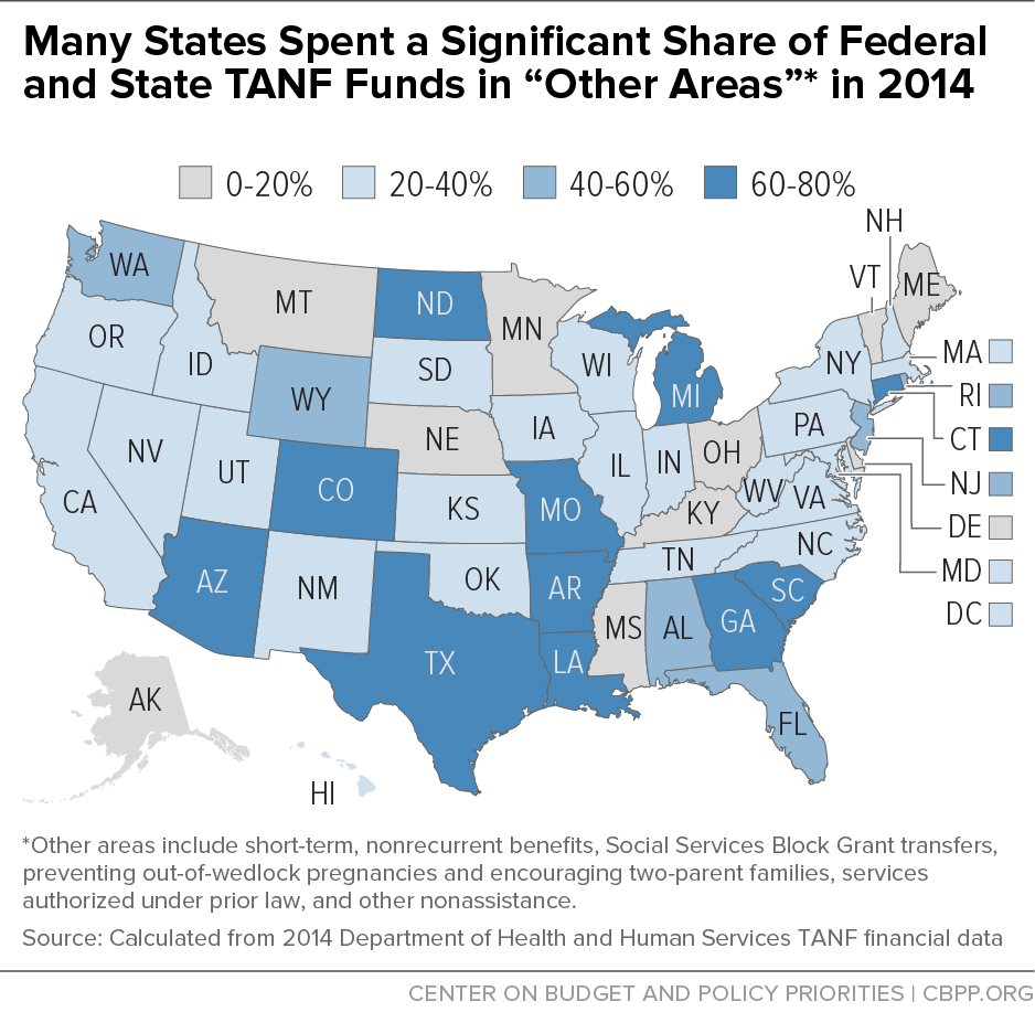"Many States Spent a Significant Share of Federal and State TANF Funds in ""Other Areas"" in 2014"