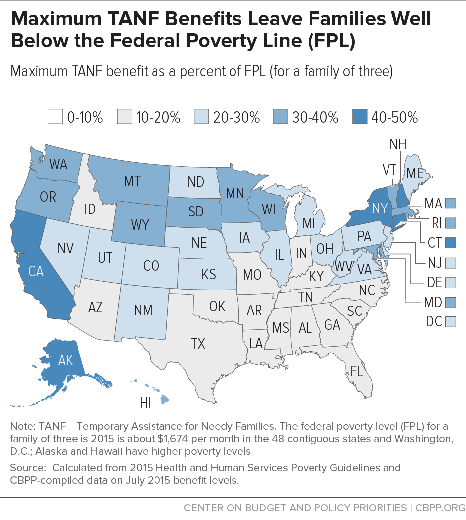 Maximum TANF Benefits Leave Families Well Below the Federal Poverty Line (FPL)