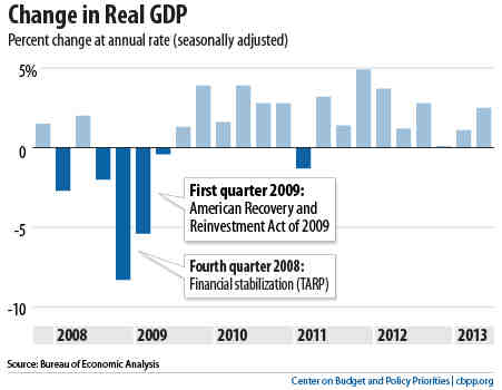 1.1-GDP-change-OPT.jpg