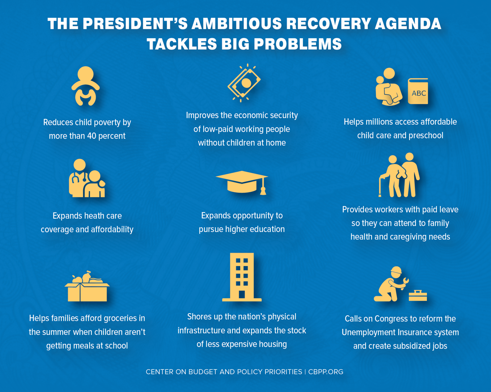 The President's Ambitious Recovery Agenda Tackles Big Problems