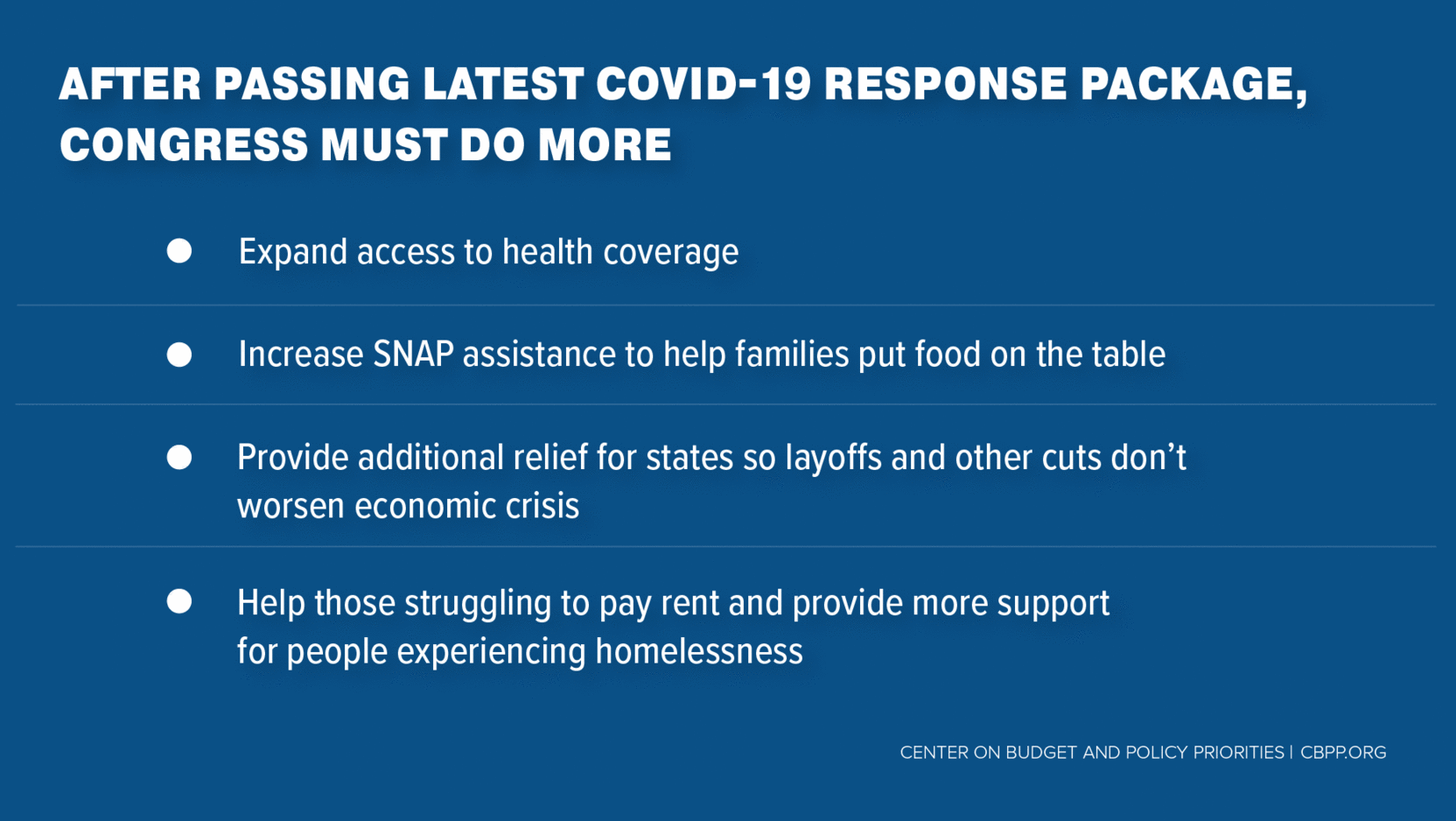 After Passing Latest COVID-19 Response Package, Congress Must Do More
