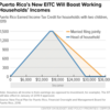 Puerto Rico's New EITC Will Boost Working Households' Incomes