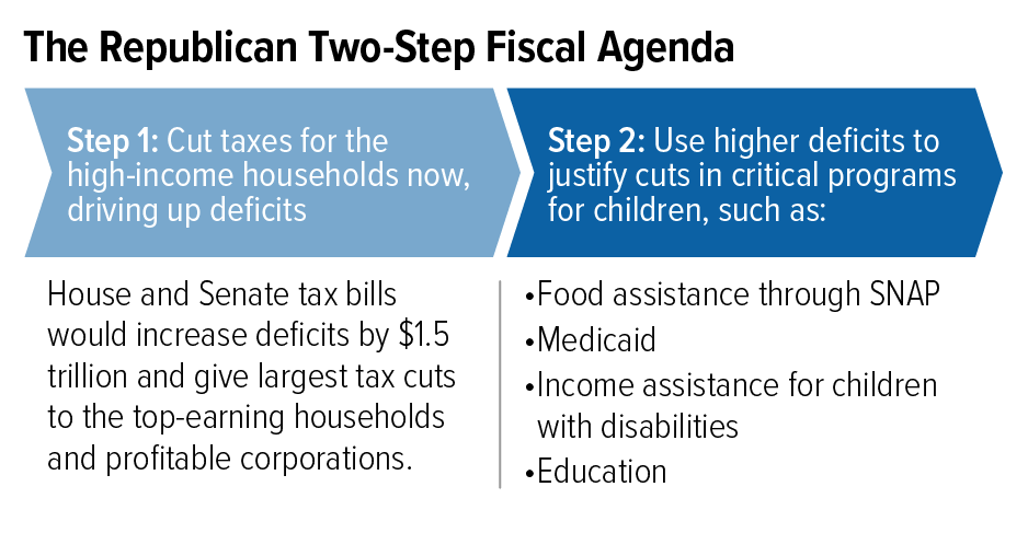 House Senate Bills Would Cut Ed Dept >> Republican Plans To Cut Taxes Now Cut Programs Later Would Leave