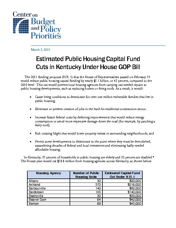 Local Estimates of Public Housing Capital Fund Cuts Under House GOP
