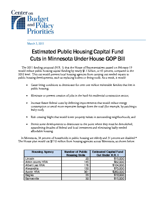 Local Estimates of Public Housing Capital Fund Cuts Under