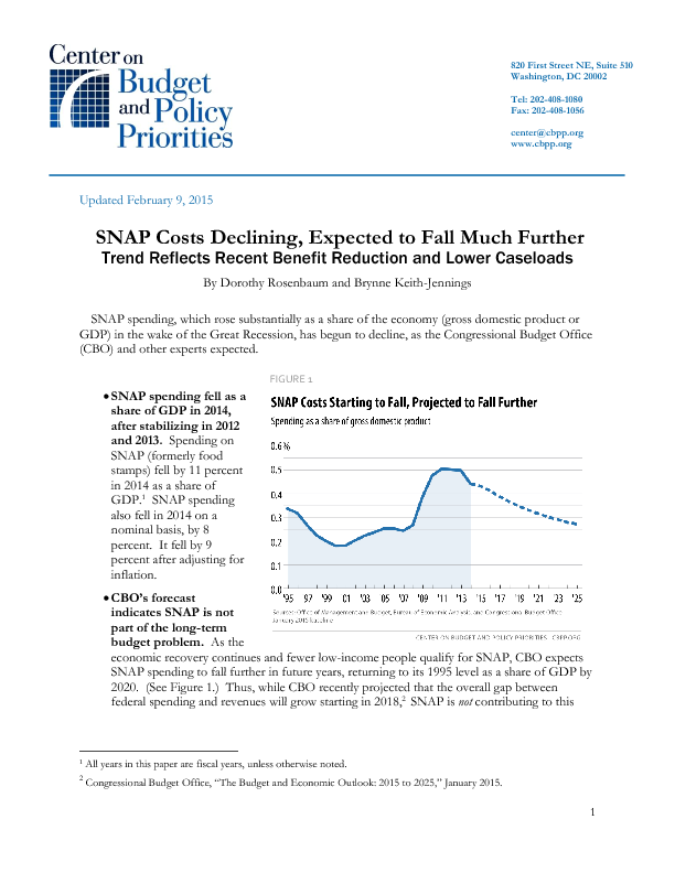SNAP Costs And Caseloads Declining
