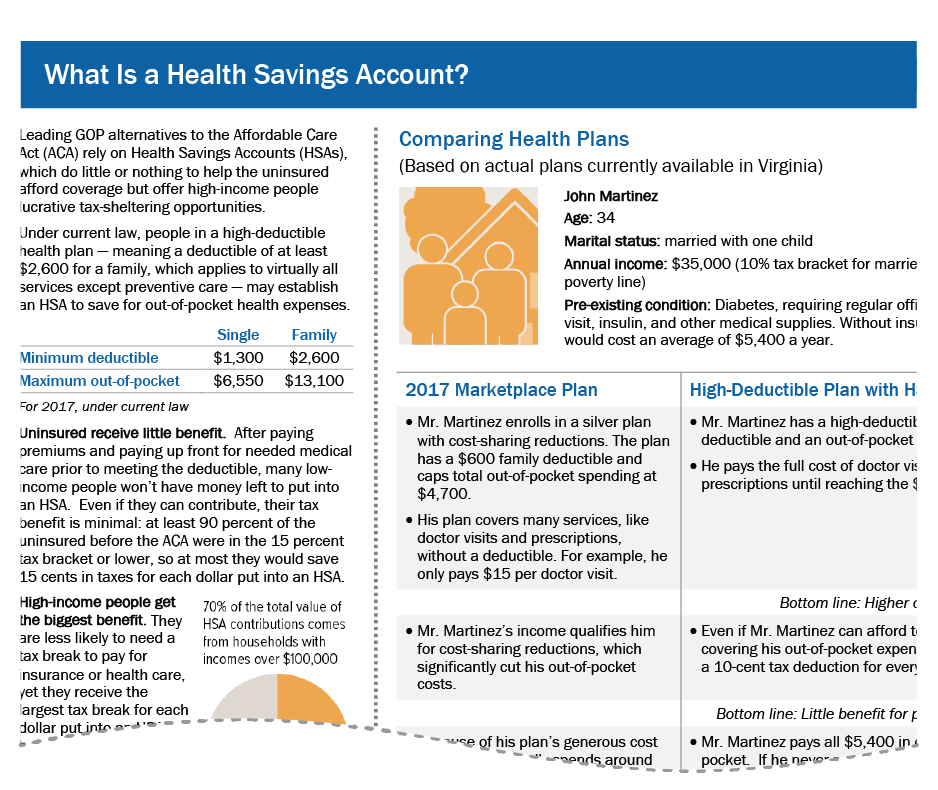 Backgrounder: What Is A Health Savings Account?