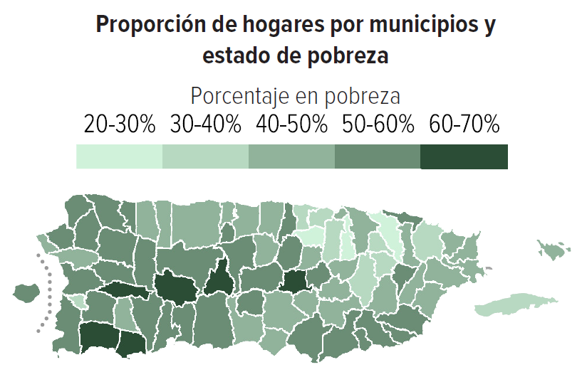 Share of households by municipality and poverty status