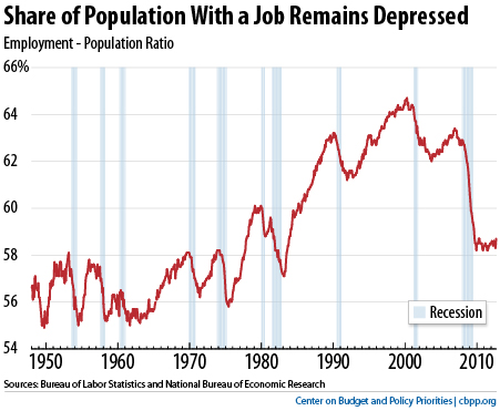 10-5-12_jobs4.jpg